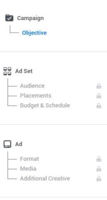 What Is Campaign Budget Optimisation on Facebook?